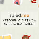 Feuille de triche Keto Diet [Printable Low Carb Cheat Sheet]